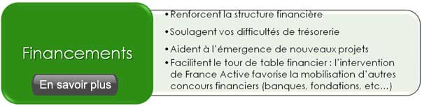 Financements fines